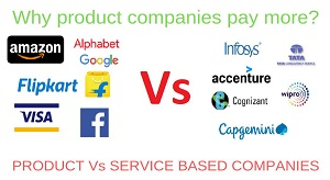 Product Vs Services image