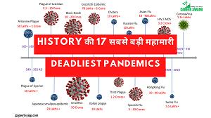Biggest Disease in History